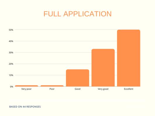 q2 broker survey - application full